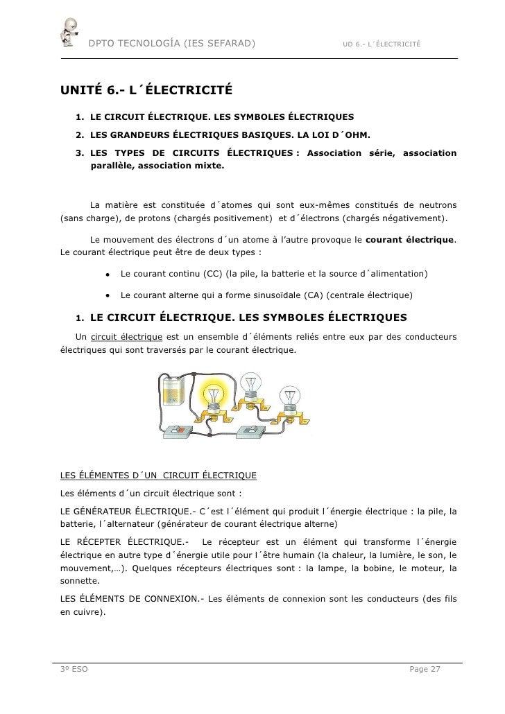 DPTO TECNOLOGÍA (IES SEFARAD)                               UD 6.- L´ÉLECTRICITÉUNITÉ 6.- L´ÉLECTRICITÉ   1. LE CIRCUIT ÉL...