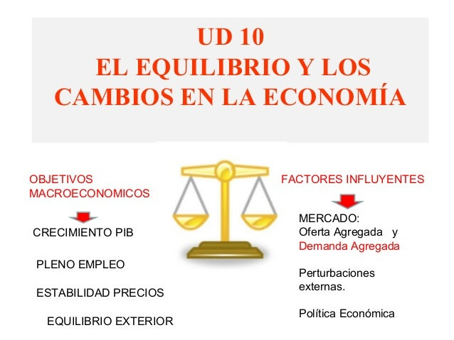 UD 10 EL EQUILIBRIO Y LOS CAMBIOS EN LA ECONOMÍA PLENO EMPLEO CRECIMIENTO PIB ESTABILIDAD PRECIOS EQUILIBRIO EXTERIOR OBJE...