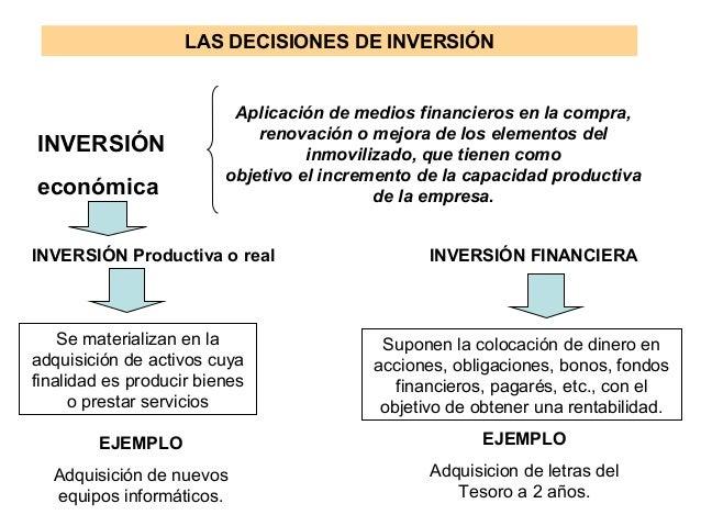 Forex empresa de inversiones