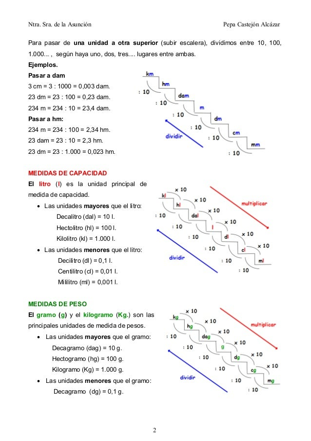 ud 11 medidas longitud capacidad y peso