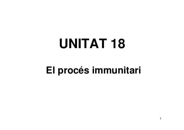UNITAT 18El procés immunitari                       1