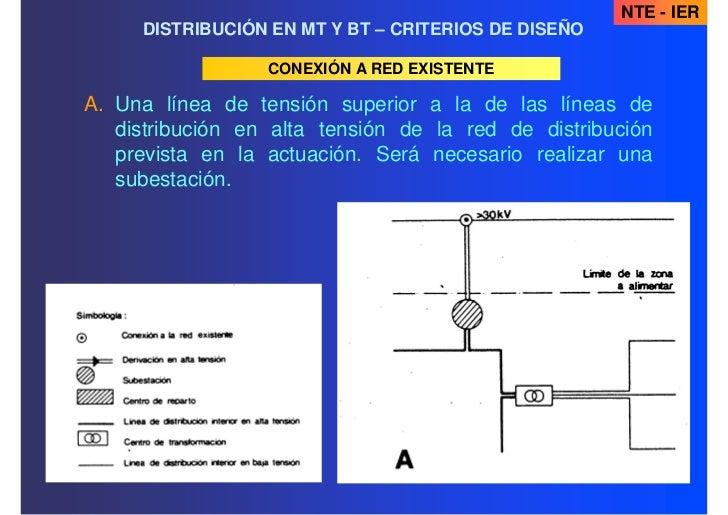 Ud1 Redes de distribución