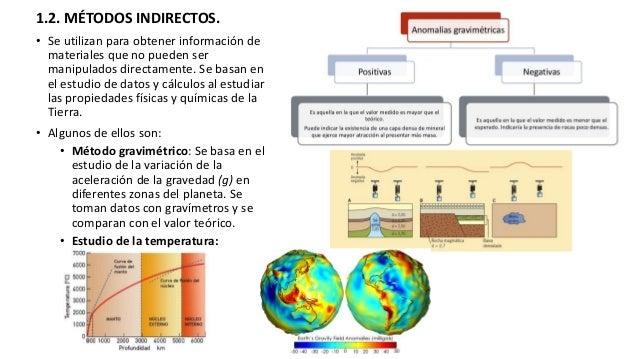 Ud 1 Estructura Interna De La Tierra