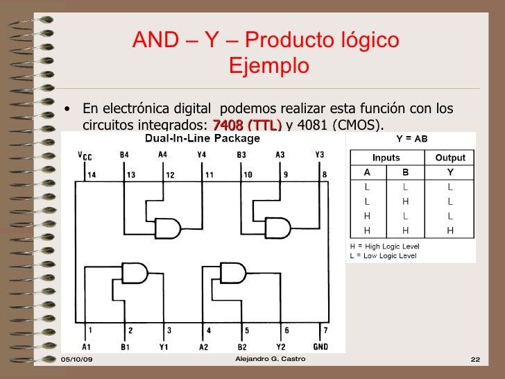 Circuito Integrado 7408 : Ud sistemas de num