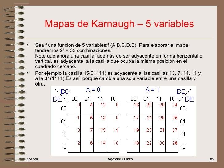 Dating for sex: simulador mapa de karnaugh online dating