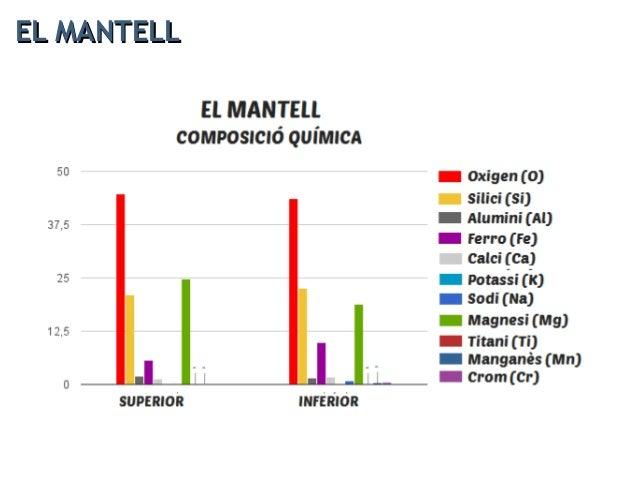 EL MANTELL (model estàtic)EL MANTELL (model estàtic)