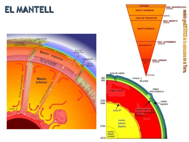 La composició del nucli és metàl·lica, i es calcula que majoritàriament està compost de ferro (85%), níquel (5%), i la res...
