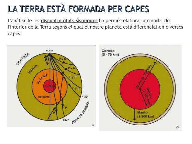 MODELS DE L'INTERIOR TERRESTREMODELS DE L'INTERIOR TERRESTRE Podem establir dos models de l'estructura interna segons l'ob...