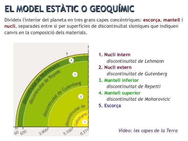 EL MODEL ESTÀTIC O GEOQUÍMICEL MODEL ESTÀTIC O GEOQUÍMIC