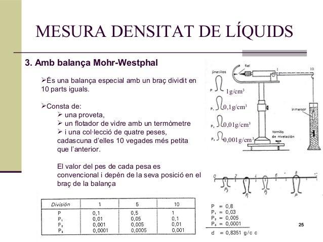 ud2 na1 i na2 densitat