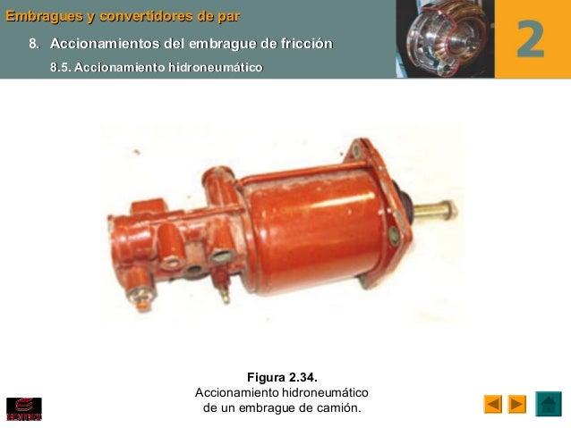 Ud2 sistemas de transmision y frenado for Cilindro hidroneumatico