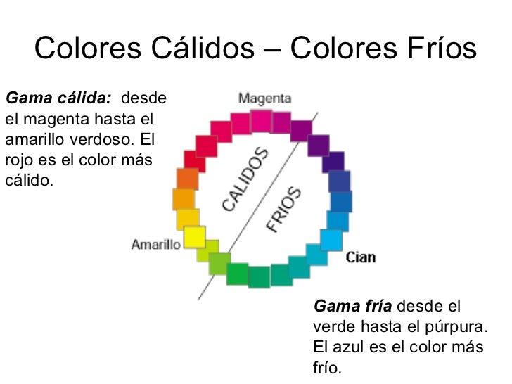 Cualidades del color y gamas crom ticas - Gama colores frios ...
