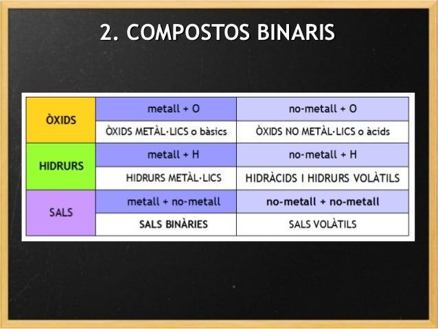 Binaris