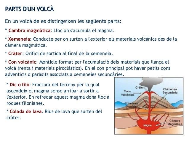PARTS D'UN VOLCÀPARTS D'UN VOLCÀ En un volcà de es distingeixen les següents parts: * Cambra magmàtica: Lloc on s'acumula ...