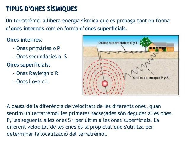 TIPUS D'ONES SÍSMIQUESTIPUS D'ONES SÍSMIQUES Un terratrèmol allibera energia sísmica que es propaga tant en forma d'ones i...