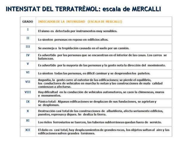 INTENSITAT DEL TERRATRÈMOL: escala de MERCALLIINTENSITAT DEL TERRATRÈMOL: escala de MERCALLI