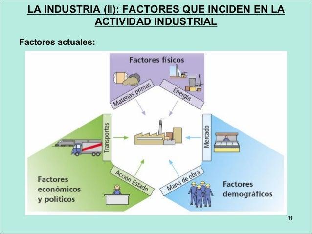 1515 LA INDUSTRIA (III): CLASIFICACIÓN DE LAS INDUSTRIAS Ø De equipamiento: Utilizando como materia prima los productos el...