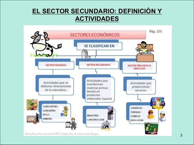 3 EL SECTOR SECUNDARIO: DEFINICIÓN Y ACTIVIDADES