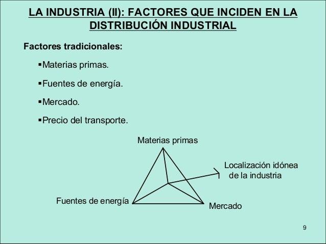1111 LA INDUSTRIA (II): FACTORES QUE INCIDEN EN LA ACTIVIDAD INDUSTRIAL Factores actuales: