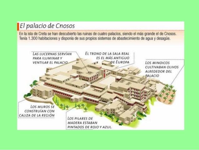 Palacio de  Knossos  u Adintelada  u Mampostería y sillares  u Varios pisos