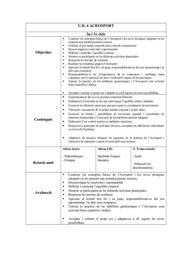 U.D. 4 ACROSPORT 2n i 3r cicle Objectius  Conèixer els conceptes bàsics de l'Acrosport i les seves tècniques adoptant en ...