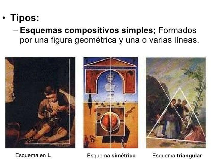 <ul><li>Tipos: </li></ul><ul><ul><li>Esquemas compositivos simples;  Formados por una figura geométrica y una o varias lín...