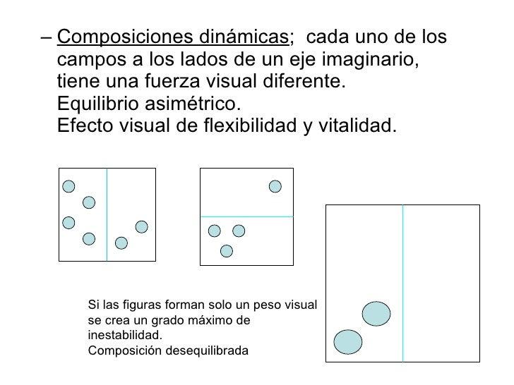 <ul><ul><li>Composiciones dinámicas ;  cada uno de los campos a los lados de un eje imaginario, tiene una fuerza visual di...