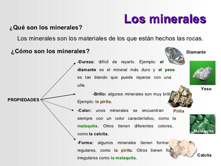 Ud 4 minerales rocas y suelo for Materiales que componen el suelo
