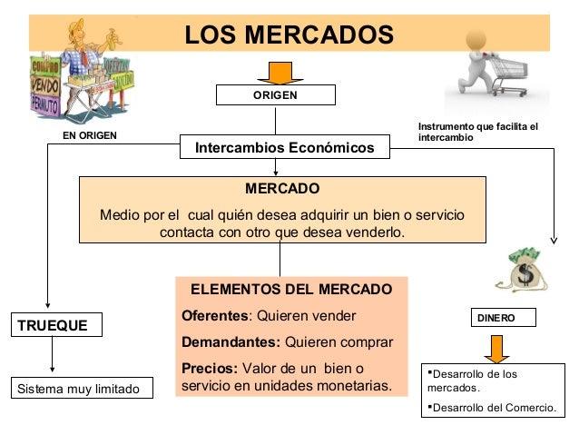 LOS MERCADOS ORIGEN Intercambios Económicos MERCADO Medio por el cual quién desea adquirir un bien o servicio contacta con...