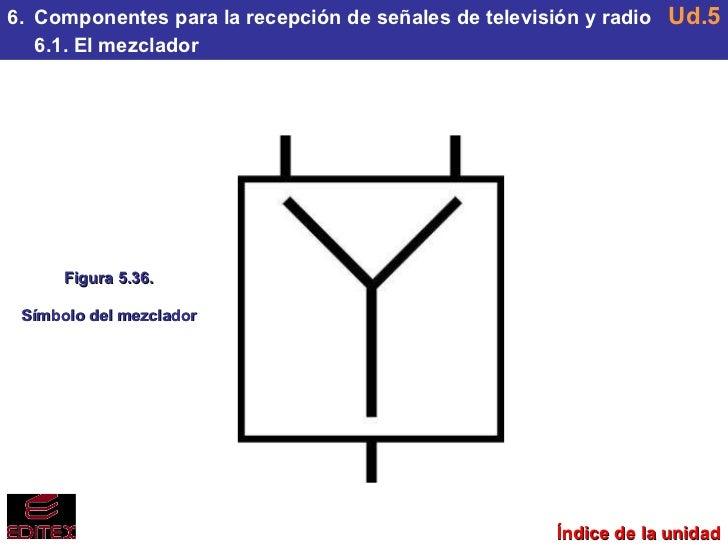Ud5 Antenas Recepci 243 N De Se 241 Ales De Tv Y Radio