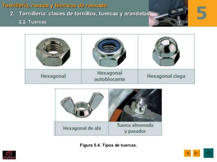 Ud5 mecanizado b sico for Tipos de tuercas