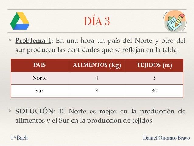 DÍA 3 ❖ Problema 1: En una hora un país del Norte y otro del sur producen las cantidades que se reflejan en la tabla: Danie...