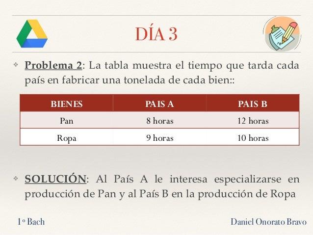 DÍA 3 ❖ Problema 2: La tabla muestra el tiempo que tarda cada país en fabricar una tonelada de cada bien:: Daniel Onorato ...