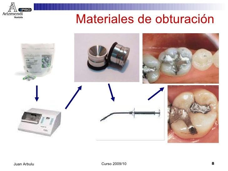 Ud6materiales dentales - Material de encofrado ...
