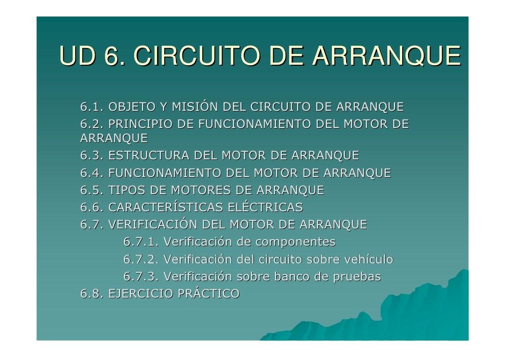 UD 6. CIRCUITO DE ARRANQUE 6.1. OBJETO Y MISIÓN DEL CIRCUITO DE ARRANQUE 6.2. PRINCIPIO DE FUNCIONAMIENTO DEL MOTOR DE ARR...