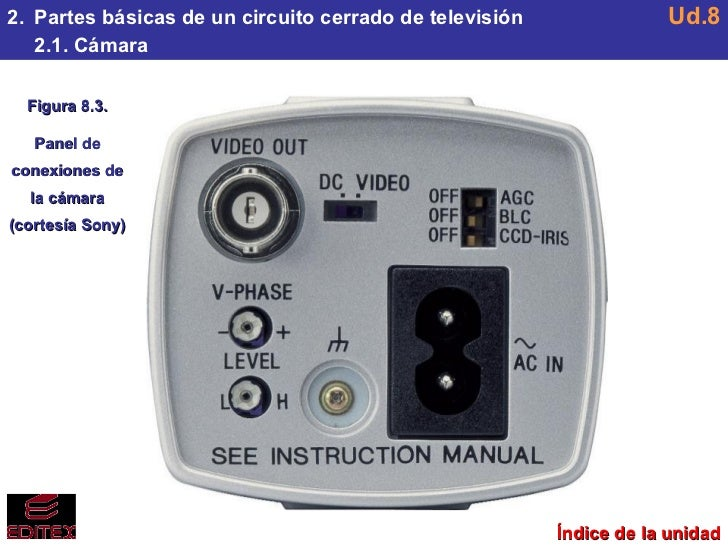 Circuito Cerrado De Television : Ud circuito cerrado de televisión