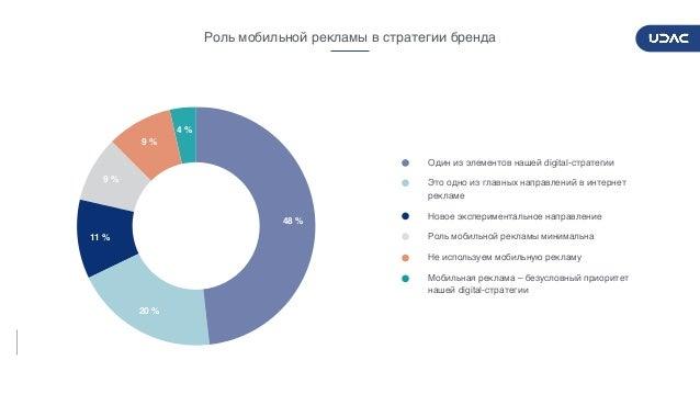 DIGITALADVERTISERSPULSE2017/2018 13 Один из элементов нашей digital-стратегии Это одно из главных направлений в интернет р...