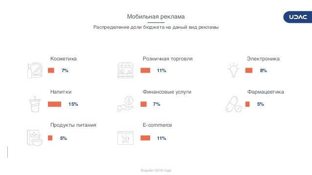 DIGITALADVERTISERSPULSE2017/2018 30 Мобильная реклама 8% 5% 11% 7% 11% 7% 15% 5% Электроника Фармацевтика Розничная торгов...
