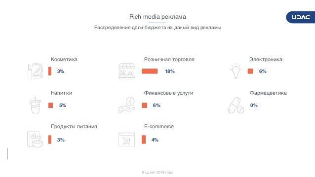 DIGITALADVERTISERSPULSE2017/2018 33 Rich-media реклама 6% 0% 18% 6% 4% 3% 5% 3% Электроника Фармацевтика Розничная торговл...