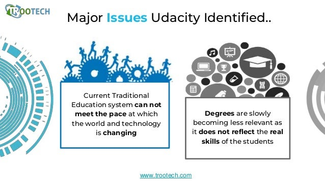 Udacity - EdTech Startups Changing the Education System No 3