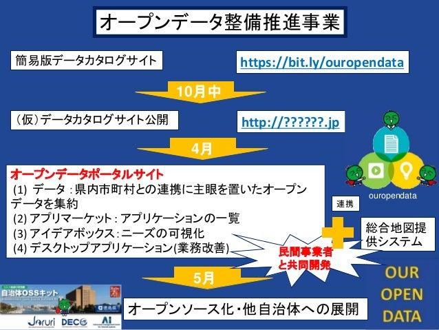 徳島県での取り組み(中間報告)140930
