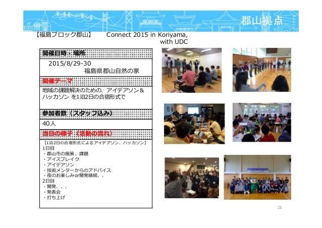 【福島ブロック郡⼭】 Connect 2015 in Koriyama, with UDC 開催⽇時・場所 2015/8/29-30 福島県郡⼭⾃然の家 開催テーマ 地域の課題解決のための、アイデアソン& ハッカソン を1泊2⽇の合宿形式で 参...