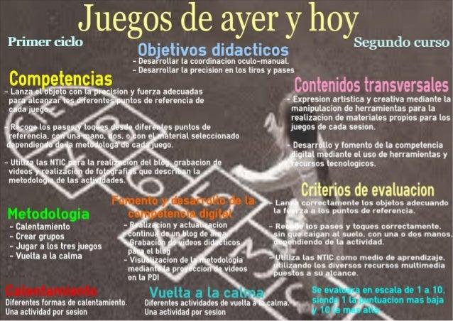 """Infografía """"Juegos de ayer y hoy"""""""