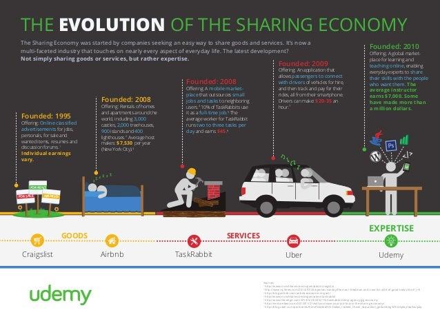 Economic Website Design