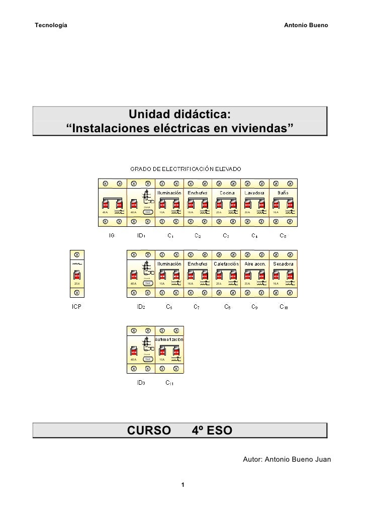 """Tecnología                                          Antonio Bueno                    Unidad didáctica:         """"Instalacio..."""