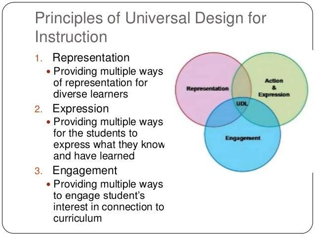 Evans 7 Universal Design For Learning