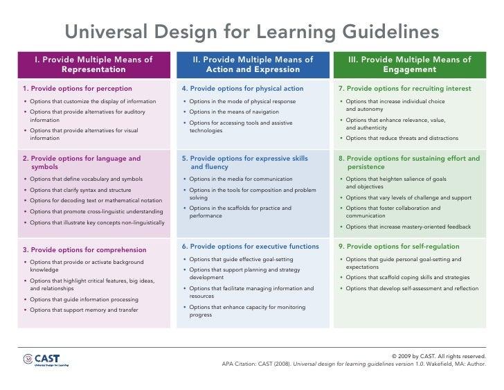 Universal Design for Learning Guidelines     I. Provide Multiple Means of                               II. Provide Multip...