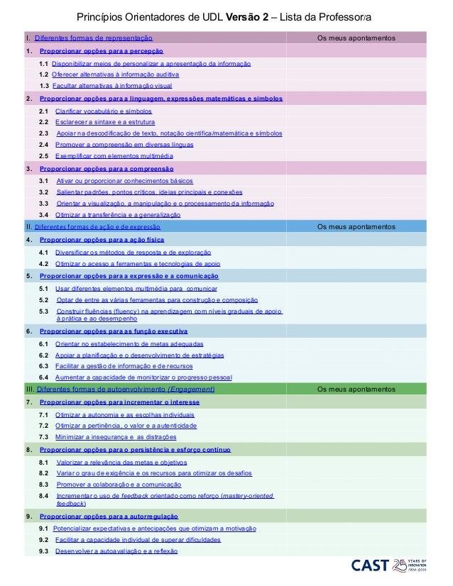 Princípios Orientadores de UDL Versão 2 – Lista da Professor/a I. Diferentes formas de representação Os meus apontamentos ...