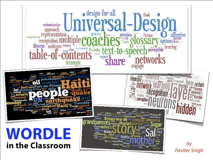 WORDLE                  by in the Classroom   Paviter Singh