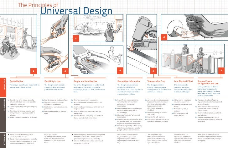universal design Universal design is the design of products and environments to be usable by all people, to the greatest extent possible,without the need for adaptations or specialized design.